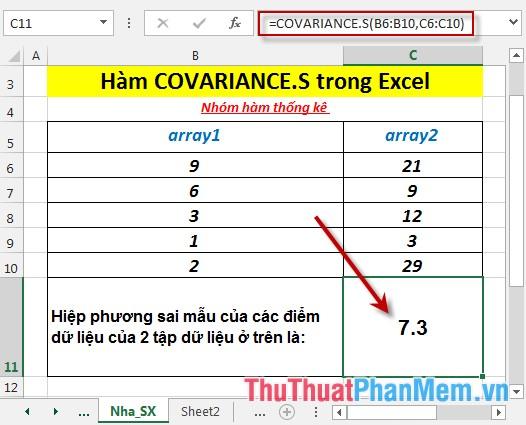 Nhấn Enter được kết quả hiệp phương sai mẫu, trung bình của tích các độ lệch