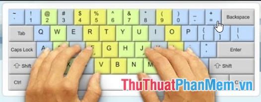 Vị trí ban đầu của các ngón tay trên bàn phím
