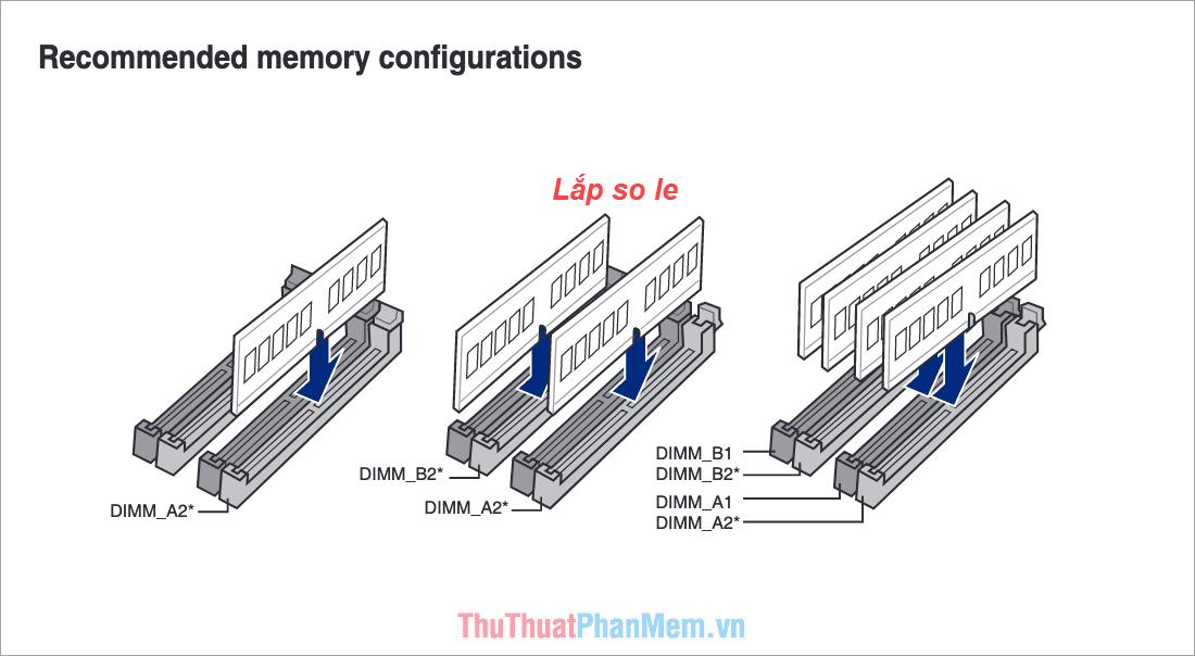 Việc chạy ở mức BUS thấp hơn sẽ làm cho hệ thống không khai thác được mức BUS cao của thanh RAM còn lại