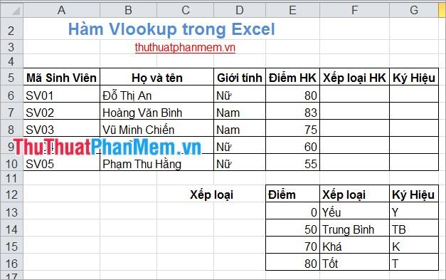 Hàm Vlookup trong Excel 1