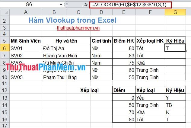 Hàm Vlookup trong Excel 3